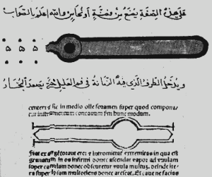 An early inhaler invented by al-Zahrawi. - The pioneer of Modern Surgery